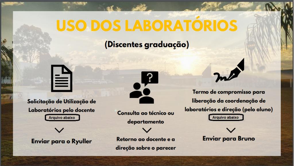 Procedimento laboratorios
